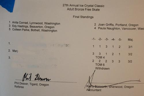 the scores
